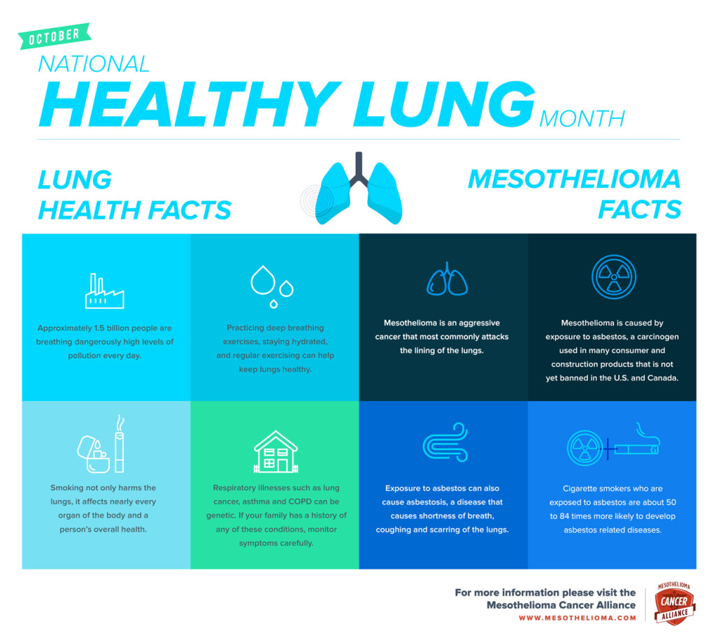 HealthyLungMonth2015